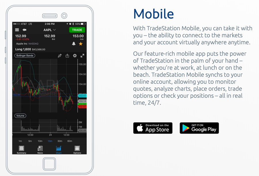 Tradestation Mobile Platform
