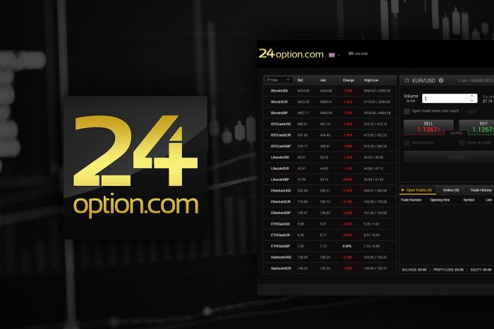 24option-review